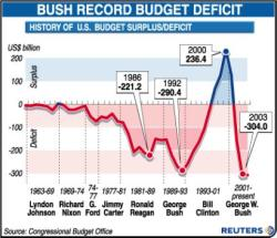 bush_deficit_graphic.jpg
